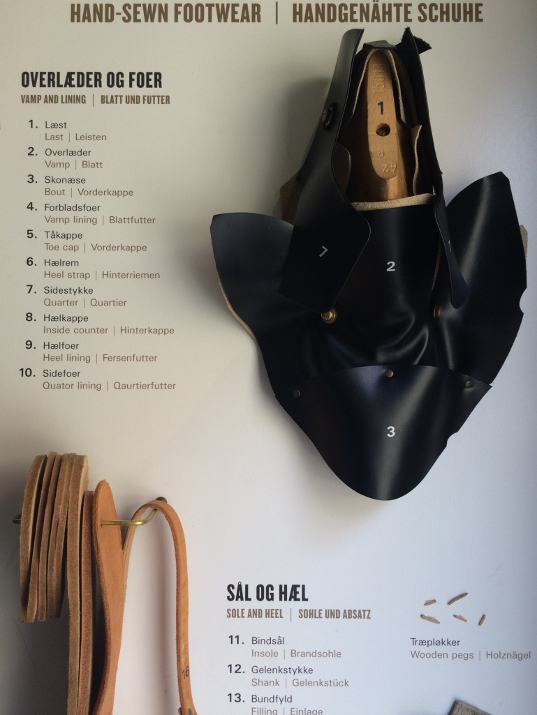 Components of a man's dress shoe, which seem not have changed much in the past 300 years!